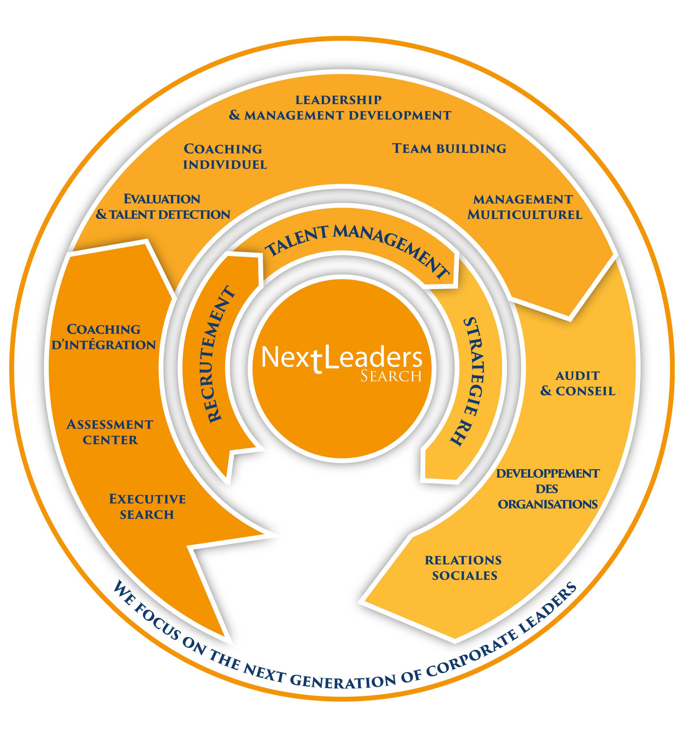 expertise_nextleaders